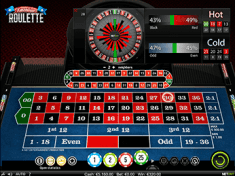 American Roulette1